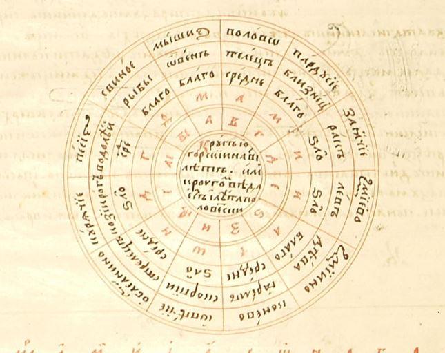 югорский круг
